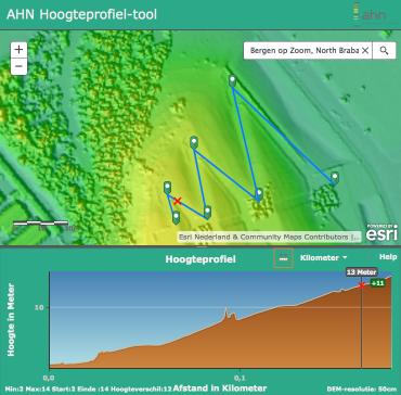AHN Hoogteprofiel Bergseberg